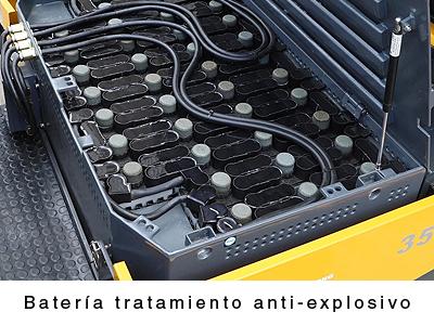 Montacargas Electricos Anti-Explosivos